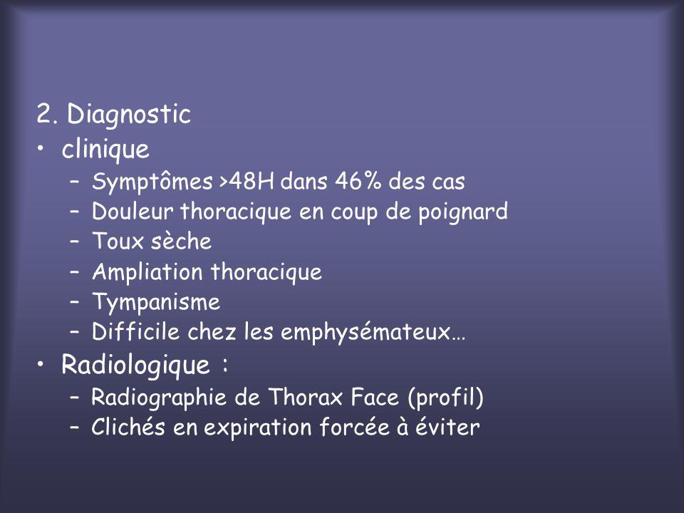 2. Diagnostic clinique –Symptômes >48H dans 46% des cas –Douleur thoracique en coup de poignard –Toux sèche –Ampliation thoracique –Tympanisme –Diffic
