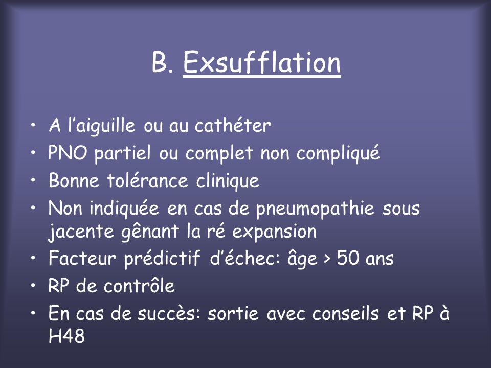 B. Exsufflation A laiguille ou au cathéter PNO partiel ou complet non compliqué Bonne tolérance clinique Non indiquée en cas de pneumopathie sous jace