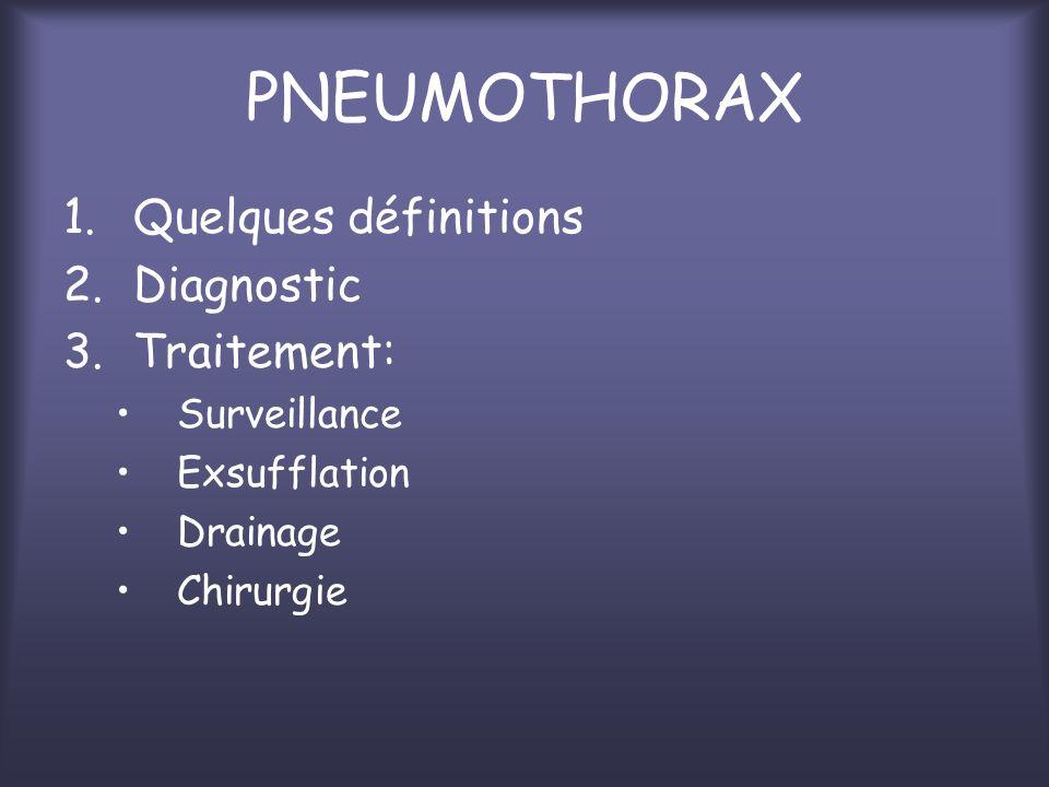 PNEUMOTHORAX 1.Quelques définitions 2.Diagnostic 3.Traitement: Surveillance Exsufflation Drainage Chirurgie