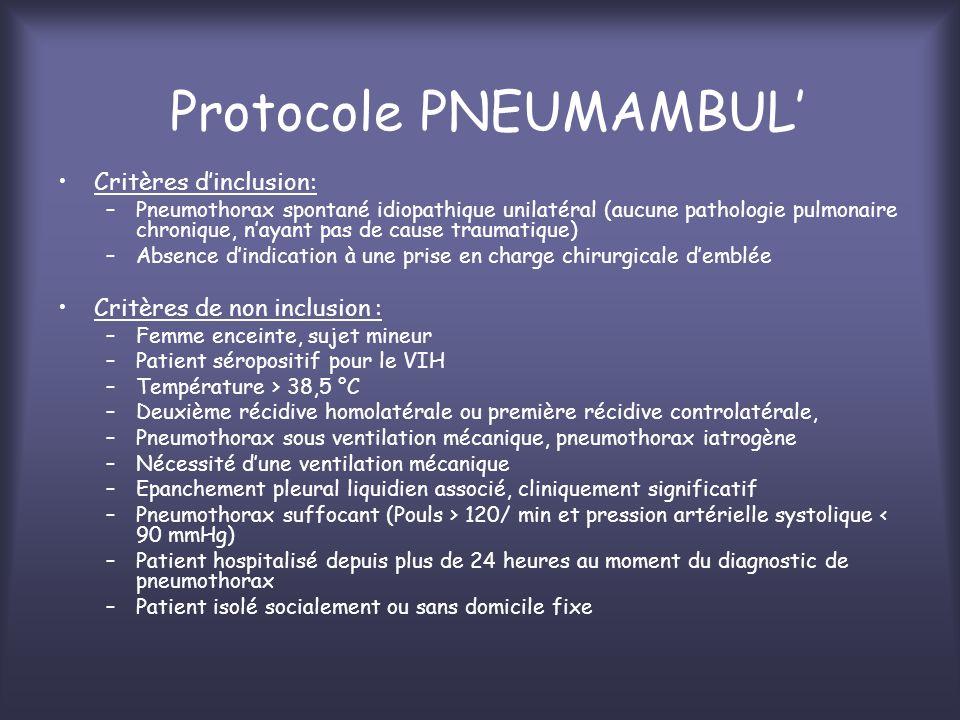 Protocole PNEUMAMBUL Critères dinclusion: –Pneumothorax spontané idiopathique unilatéral (aucune pathologie pulmonaire chronique, nayant pas de cause