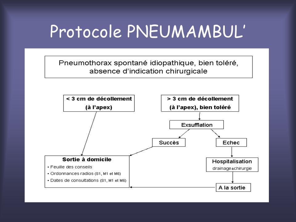 Protocole PNEUMAMBUL