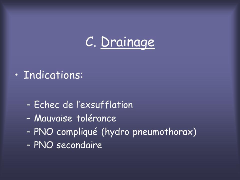 C. Drainage Indications: –Echec de lexsufflation –Mauvaise tolérance –PNO compliqué (hydro pneumothorax) –PNO secondaire