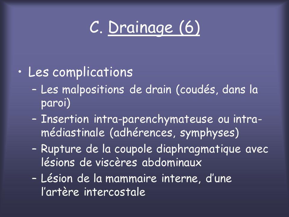 C. Drainage (6) Les complications –Les malpositions de drain (coudés, dans la paroi) –Insertion intra-parenchymateuse ou intra- médiastinale (adhérenc