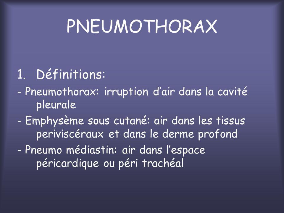 PNEUMOTHORAX 1.Définitions: - Pneumothorax: irruption dair dans la cavité pleurale - Emphysème sous cutané: air dans les tissus periviscéraux et dans