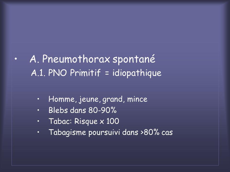 A. Pneumothorax spontané A.1. PNO Primitif = idiopathique Homme, jeune, grand, mince Blebs dans 80-90% Tabac: Risque x 100 Tabagisme poursuivi dans >8