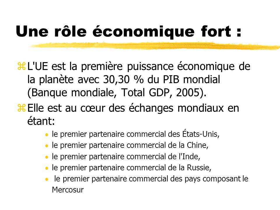 Une rôle économique fort : zL'UE est la première puissance économique de la planète avec 30,30 % du PIB mondial (Banque mondiale, Total GDP, 2005). zE