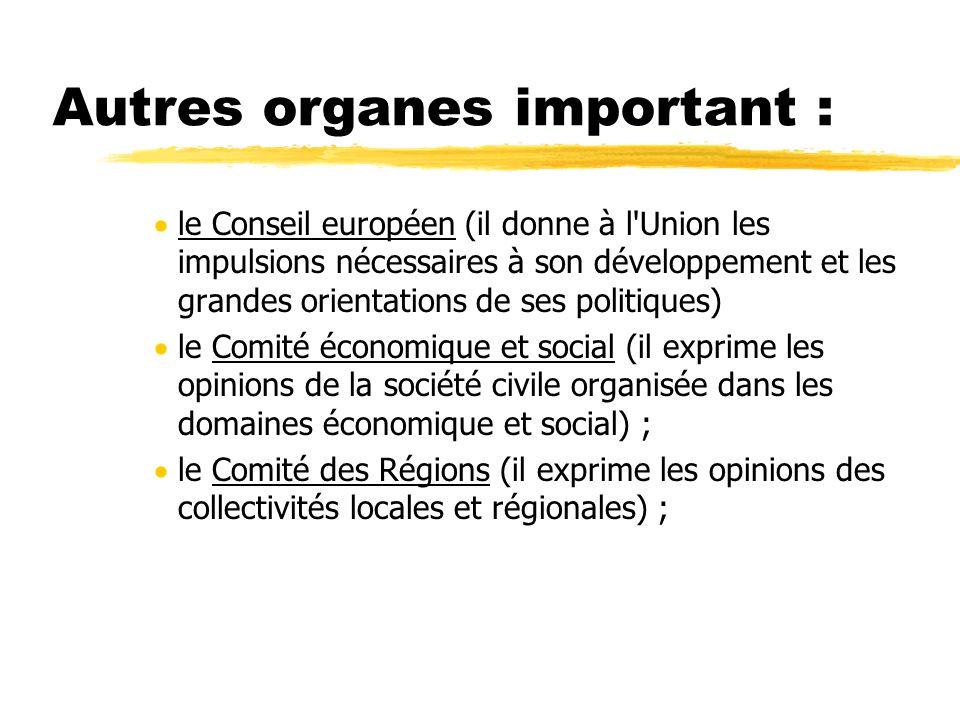 Autres organes important : le Conseil européen (il donne à l'Union les impulsions nécessaires à son développement et les grandes orientations de ses p