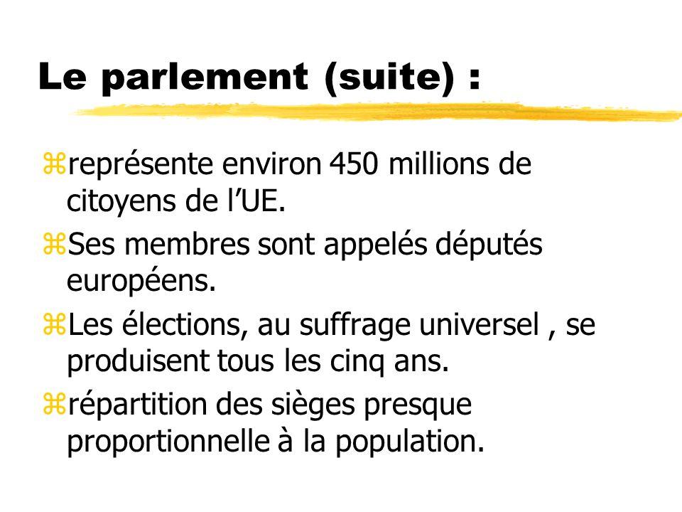Le parlement (suite) : zreprésente environ 450 millions de citoyens de lUE. zSes membres sont appelés députés européens. zLes élections, au suffrage u
