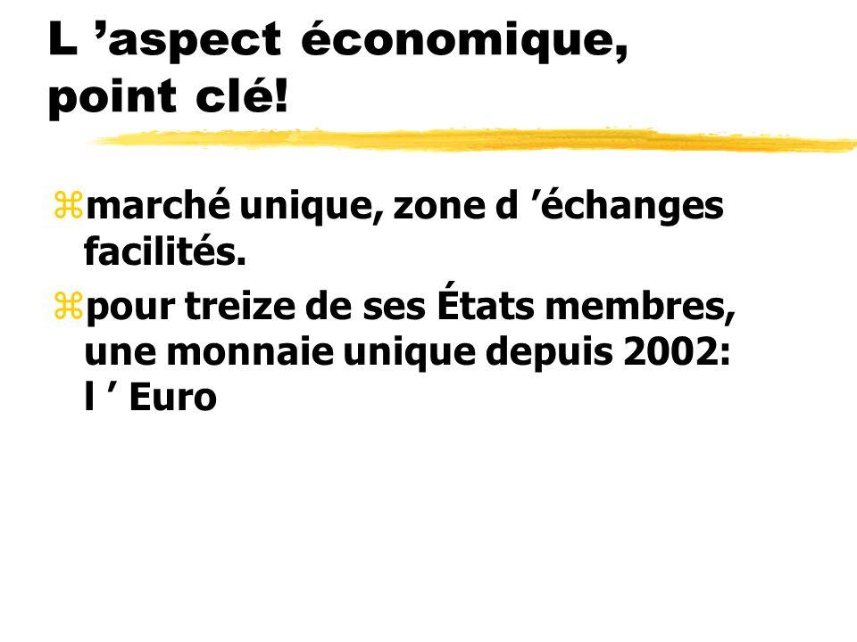 L aspect économique, point clé! zmarché unique, zone d échanges facilités. zpour treize de ses États membres, une monnaie unique depuis 2002: l Euro