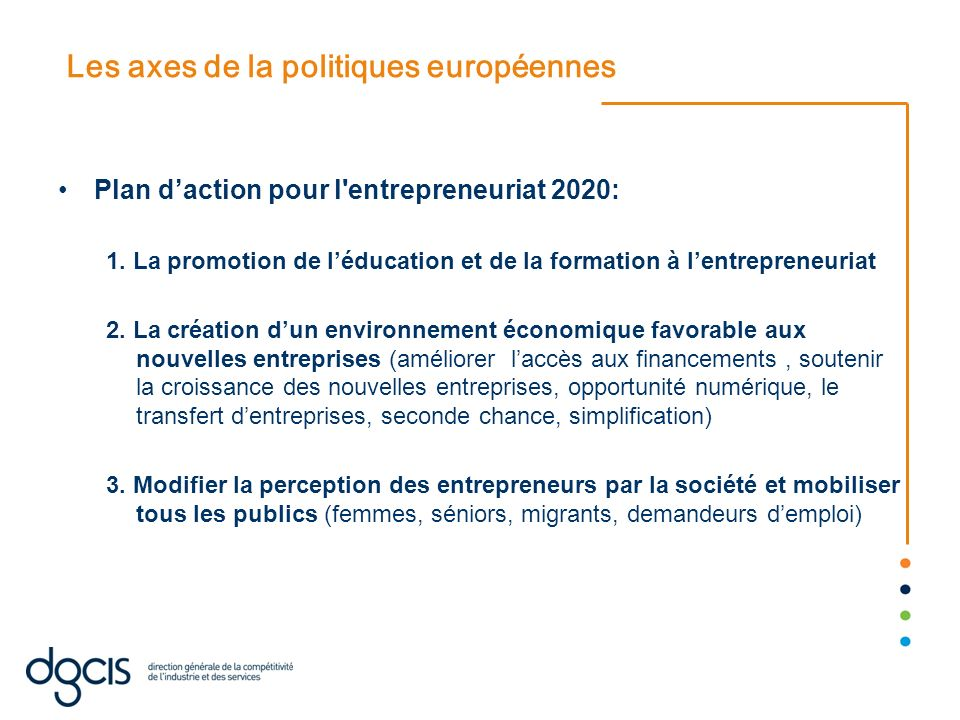 Les axes de la politiques européennes Plan daction pour l'entrepreneuriat 2020: 1. La promotion de léducation et de la formation à lentrepreneuriat 2.