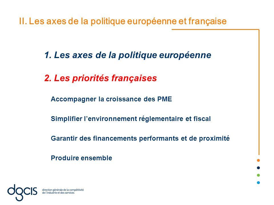 II. Les axes de la politique européenne et française 1. Les axes de la politique européenne 2. Les priorités françaises Accompagner la croissance des