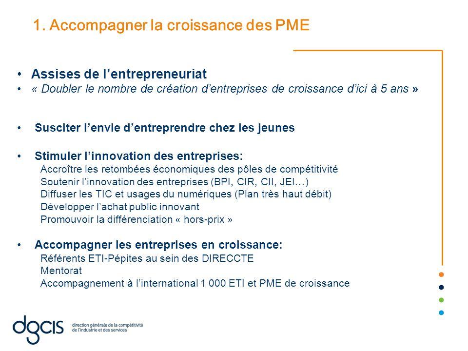 1. Accompagner la croissance des PME Assises de lentrepreneuriat « Doubler le nombre de création dentreprises de croissance dici à 5 ans » Susciter le