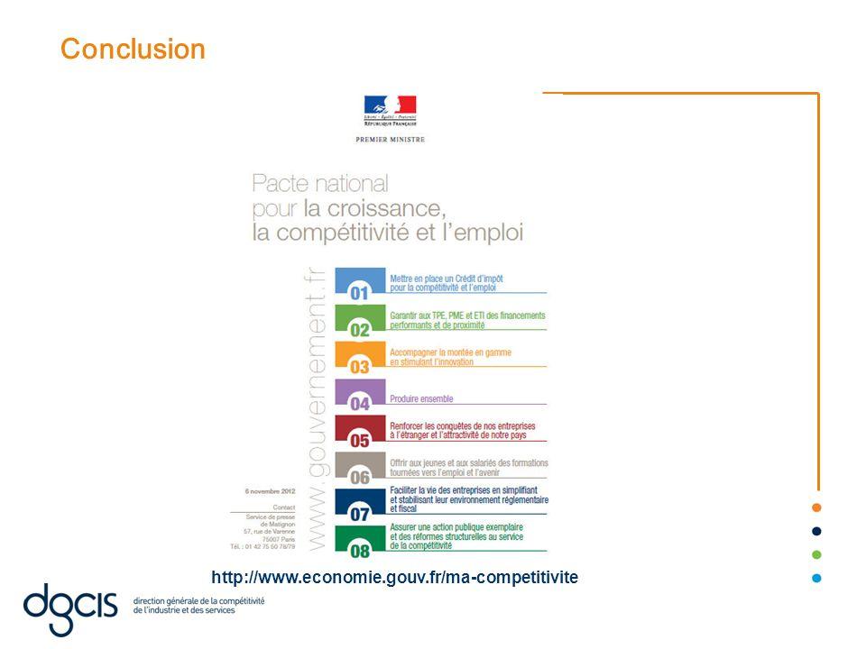 Conclusion http://www.economie.gouv.fr/ma-competitivite
