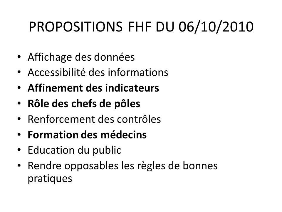 PROPOSITIONS FHF DU 06/10/2010 Affichage des données Accessibilité des informations Affinement des indicateurs Rôle des chefs de pôles Renforcement de