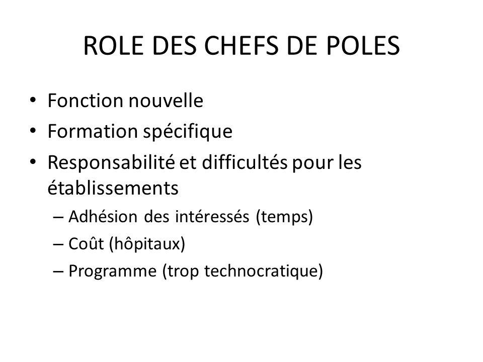 ROLE DES CHEFS DE POLES Fonction nouvelle Formation spécifique Responsabilité et difficultés pour les établissements – Adhésion des intéressés (temps)