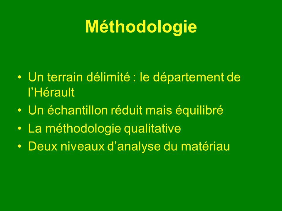 Méthodologie Un terrain délimité : le département de lHérault Un échantillon réduit mais équilibré La méthodologie qualitative Deux niveaux danalyse du matériau