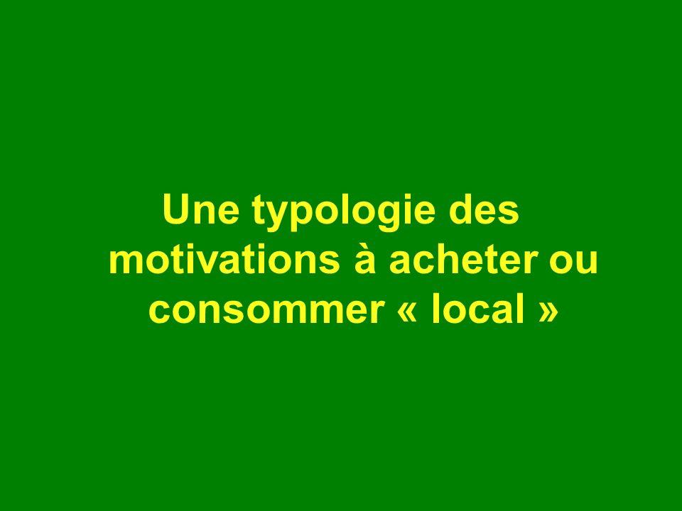 Une typologie des motivations à acheter ou consommer « local »