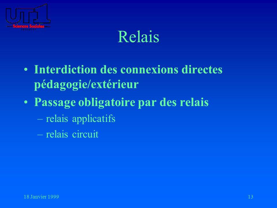 18 Janvier 199913 Relais Interdiction des connexions directes pédagogie/extérieur Passage obligatoire par des relais –relais applicatifs –relais circu