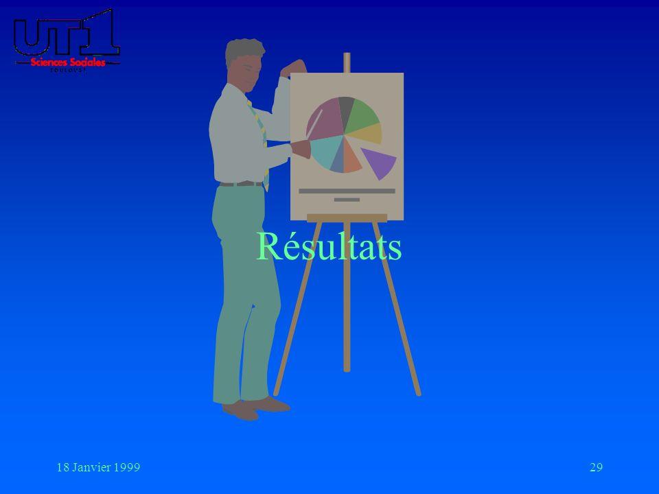 18 Janvier 199929 Résultats