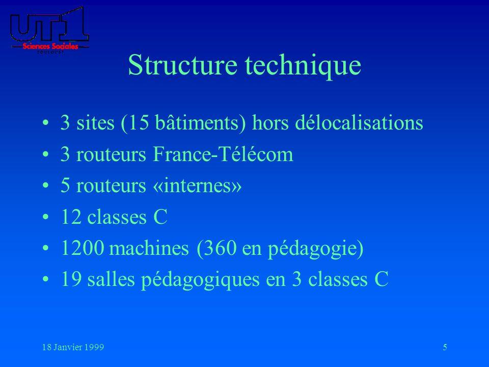 18 Janvier 19995 Structure technique 3 sites (15 bâtiments) hors délocalisations 3 routeurs France-Télécom 5 routeurs «internes» 12 classes C 1200 mac
