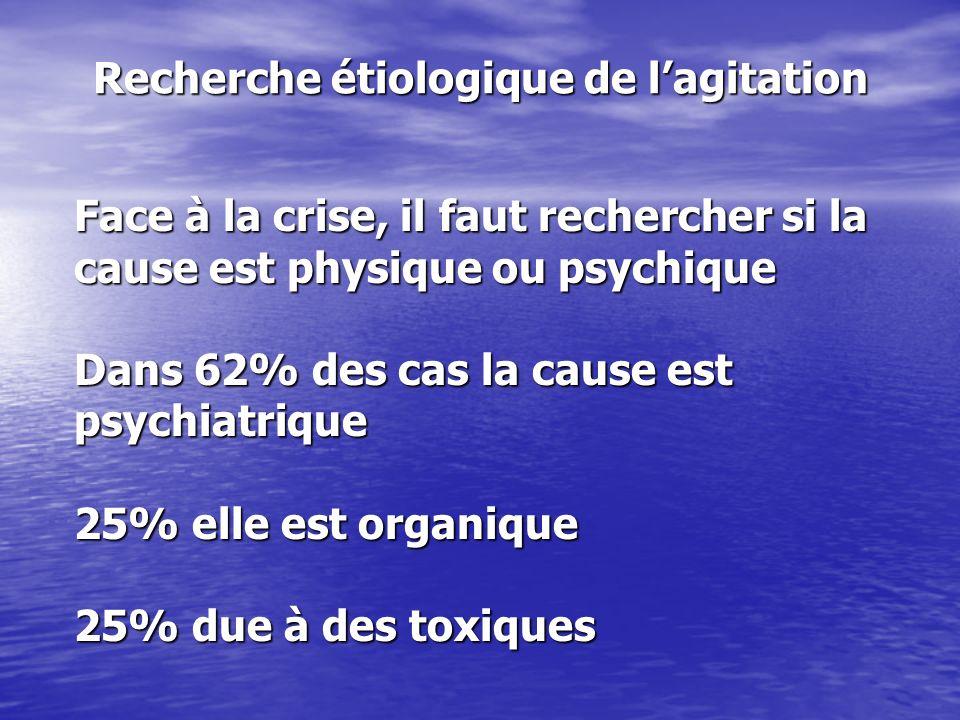 Recherche étiologique de lagitation Face à la crise, il faut rechercher si la cause est physique ou psychique Dans 62% des cas la cause est psychiatri