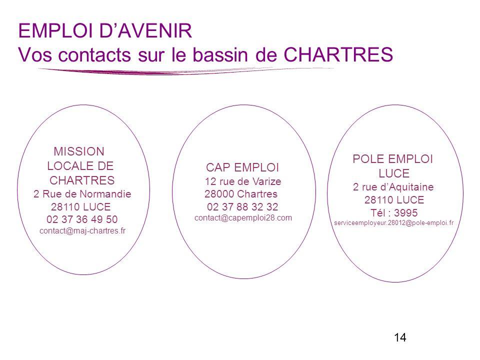 14 EMPLOI DAVENIR Vos contacts sur le bassin de CHARTRES MISSION LOCALE DE CHARTRES 2 Rue de Normandie 28110 LUCE 02 37 36 49 50 contact@maj-chartres.
