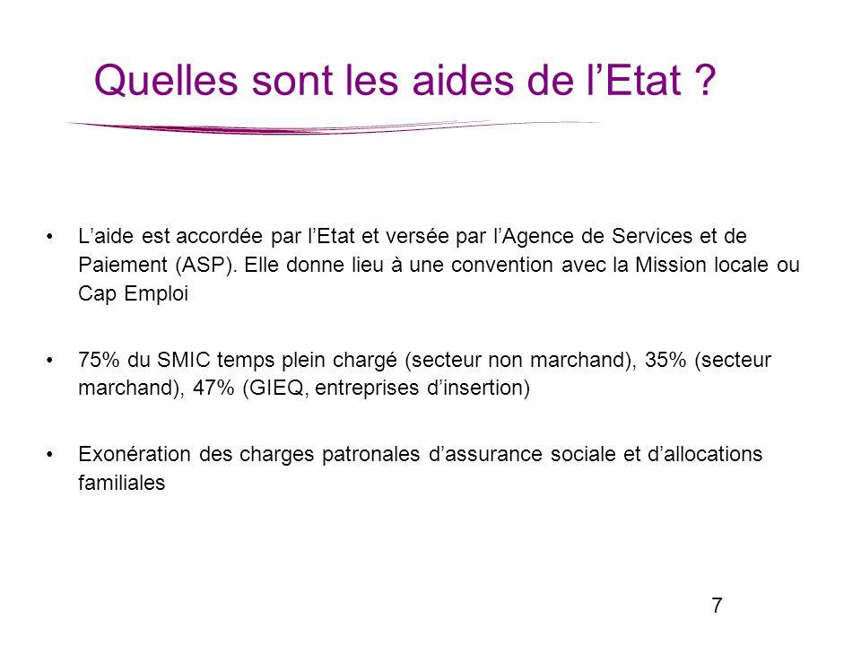 7 Quelles sont les aides de lEtat ? Laide est accordée par lEtat et versée par lAgence de Services et de Paiement (ASP). Elle donne lieu à une convent