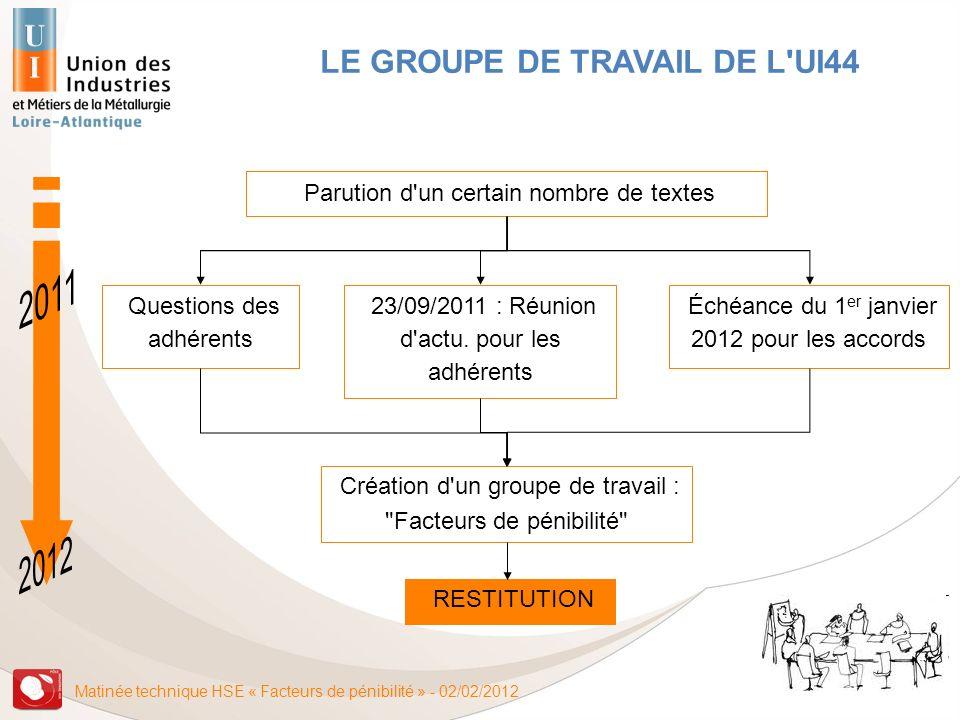 Matinée technique HSE « Facteurs de pénibilité » - 02/02/2012 Parution d'un certain nombre de textes LE GROUPE DE TRAVAIL DE L'UI44 23/09/2011 : Réuni