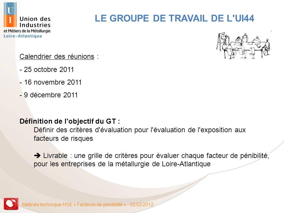 Matinée technique HSE « Facteurs de pénibilité » - 02/02/2012 LE GROUPE DE TRAVAIL DE L'UI44 Calendrier des réunions : - 25 octobre 2011 - 16 novembre
