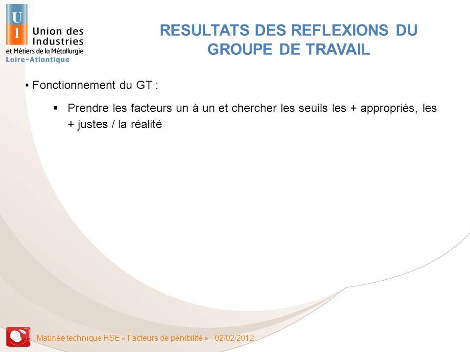 Matinée technique HSE « Facteurs de pénibilité » - 02/02/2012 Fonctionnement du GT : Prendre les facteurs un à un et chercher les seuils les + appropr