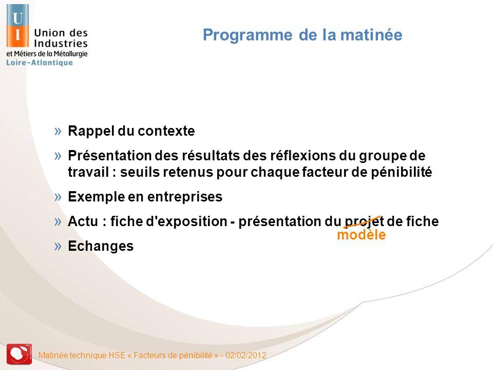 Matinée technique HSE « Facteurs de pénibilité » - 02/02/2012 Programme de la matinée Rappel du contexte Présentation des résultats des réflexions du