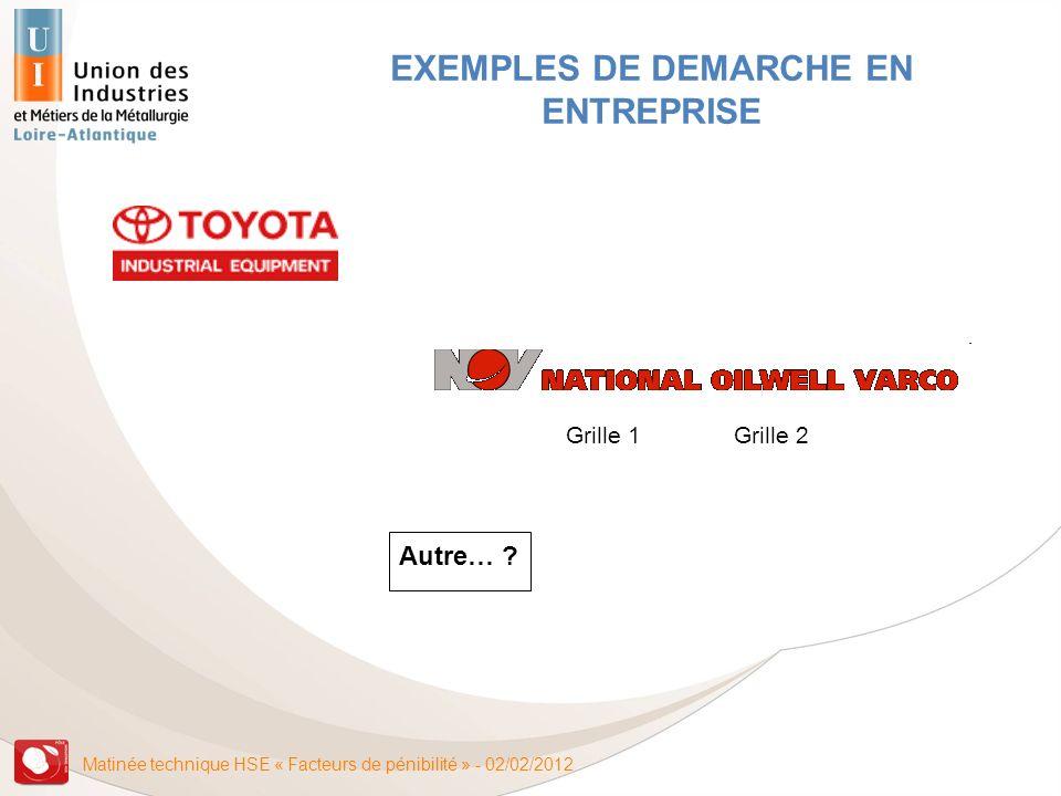 Matinée technique HSE « Facteurs de pénibilité » - 02/02/2012 EXEMPLES DE DEMARCHE EN ENTREPRISE Autre… ? Grille 1Grille 2