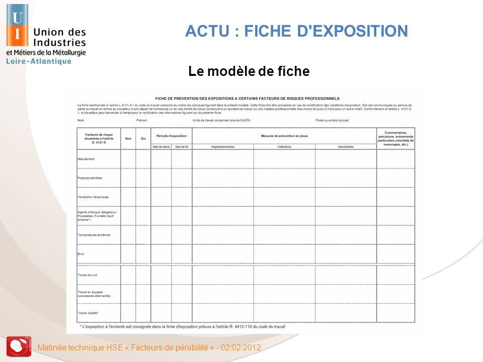 Matinée technique HSE « Facteurs de pénibilité » - 02/02/2012 Le modèle de fiche ACTU : FICHE D'EXPOSITION
