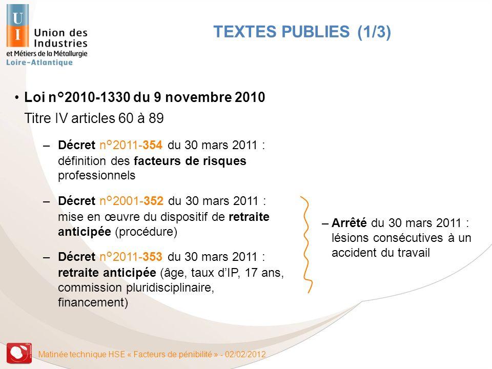 Matinée technique HSE « Facteurs de pénibilité » - 02/02/2012 Loi n°2010-1330 du 9 novembre 2010 Titre IV articles 60 à 89 –Décret n°2011-354 du 30 ma