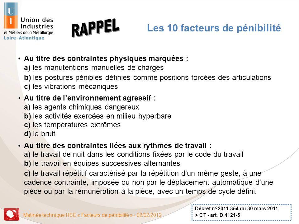 Matinée technique HSE « Facteurs de pénibilité » - 02/02/2012 Les 10 facteurs de pénibilité Au titre des contraintes physiques marquées : a) les manut