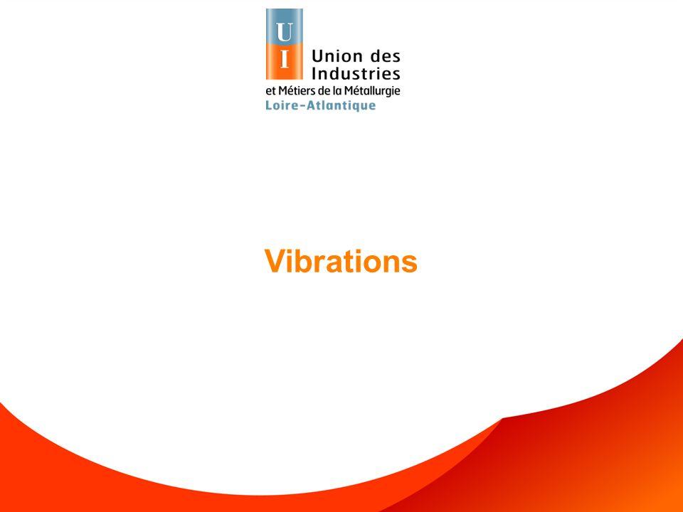Club Animateurs Sécurité – 02/03/2012 Vibrations