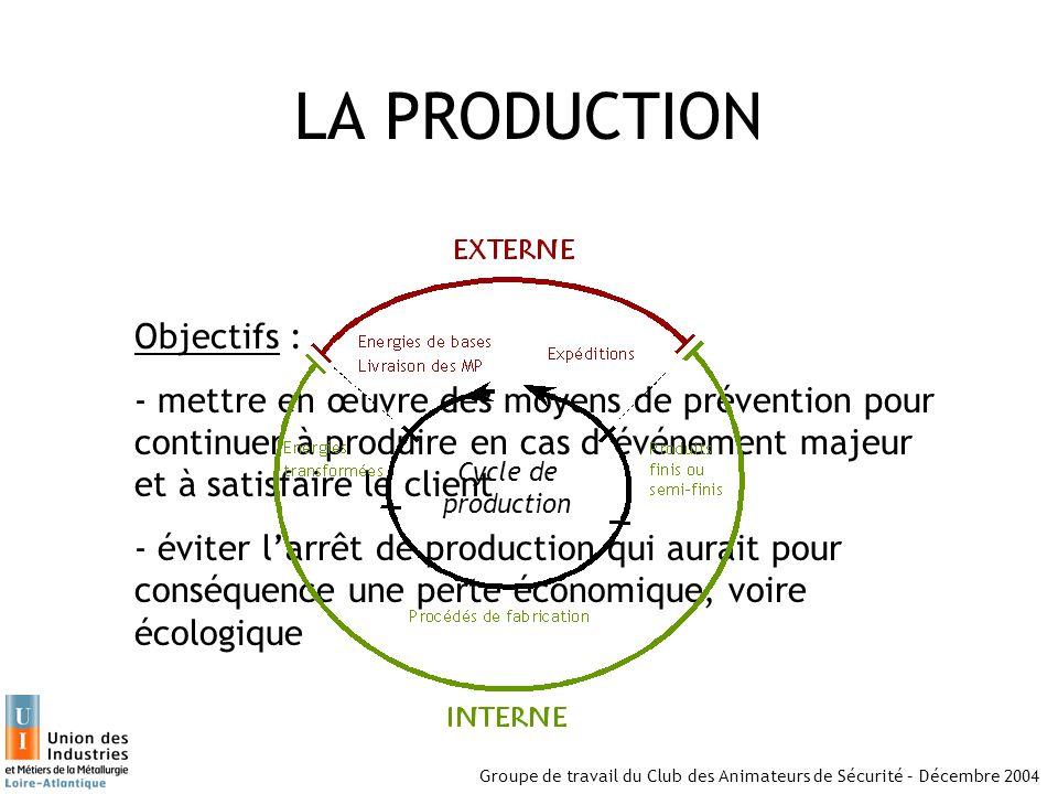 Groupe de travail du Club des Animateurs de Sécurité – Décembre 2004 LA PRODUCTION Objectifs : - mettre en œuvre des moyens de prévention pour continu