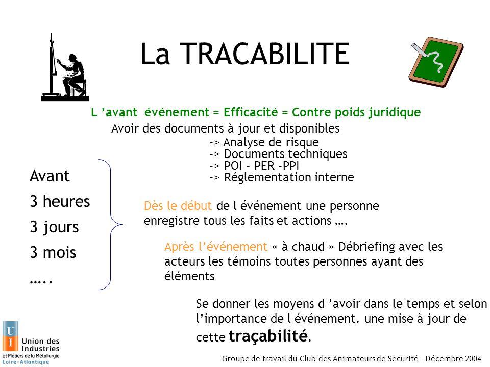 Groupe de travail du Club des Animateurs de Sécurité – Décembre 2004 La TRACABILITE L avant événement = Efficacité = Contre poids juridique Avant 3 he