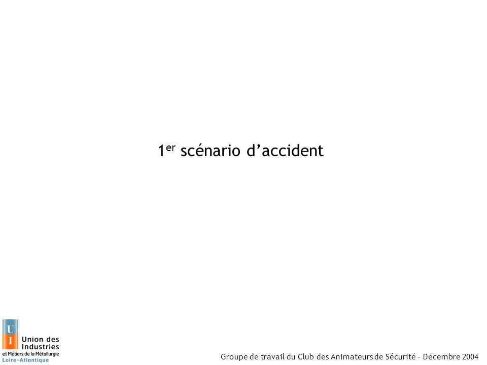 Groupe de travail du Club des Animateurs de Sécurité – Décembre 2004 1 er scénario daccident