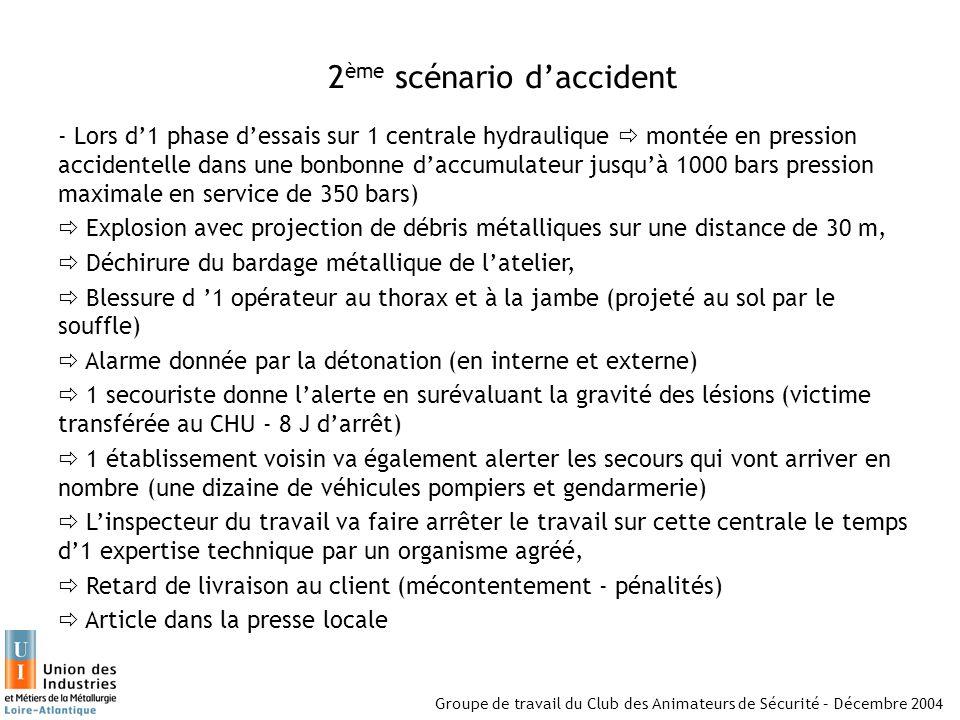 Groupe de travail du Club des Animateurs de Sécurité – Décembre 2004 2 ème scénario daccident - Lors d1 phase dessais sur 1 centrale hydraulique monté