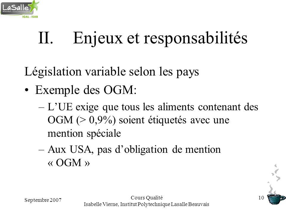 Septembre 2007 Cours Qualité Isabelle Vierne, Institut Polytechnique Lasalle Beauvais 10 II.Enjeux et responsabilités Législation variable selon les p