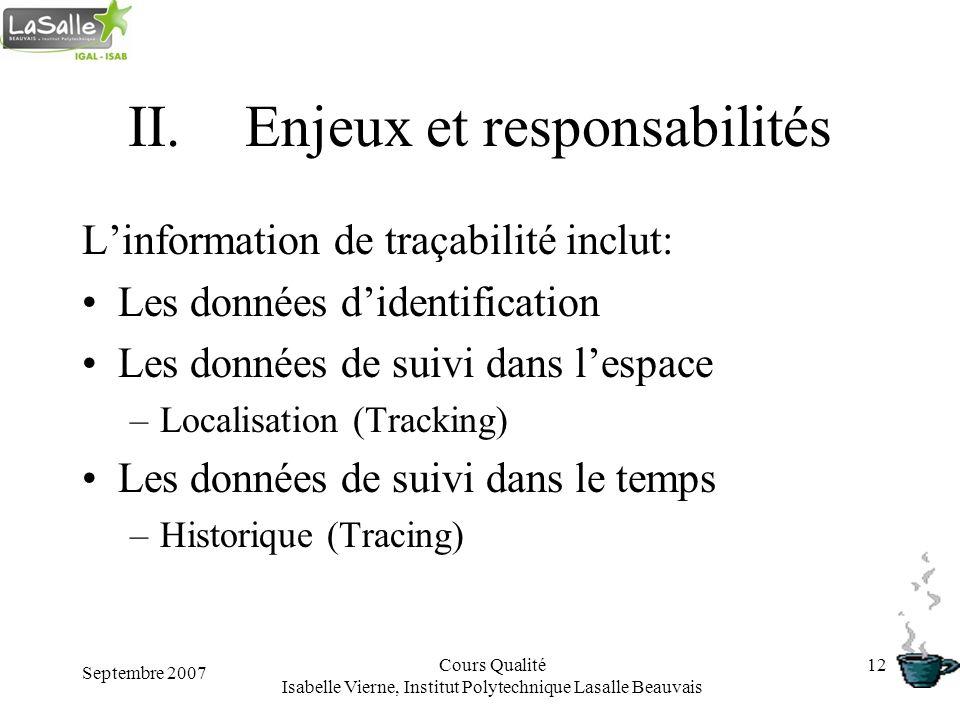 Septembre 2007 Cours Qualité Isabelle Vierne, Institut Polytechnique Lasalle Beauvais 12 II.Enjeux et responsabilités Linformation de traçabilité incl