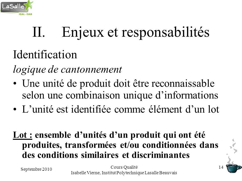 Septembre 2010 Cours Qualité Isabelle Vierne, Institut Polytechnique Lasalle Beauvais 14 II.Enjeux et responsabilités Identification logique de canton