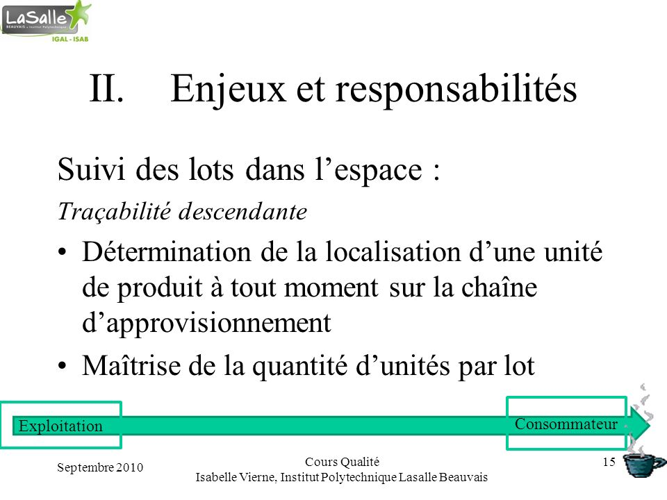 Septembre 2010 Cours Qualité Isabelle Vierne, Institut Polytechnique Lasalle Beauvais 15 II.Enjeux et responsabilités Suivi des lots dans lespace : Tr