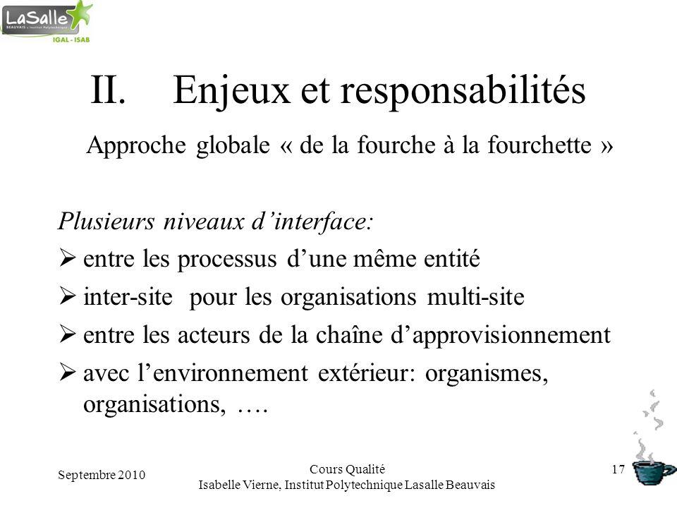 Septembre 2010 Cours Qualité Isabelle Vierne, Institut Polytechnique Lasalle Beauvais 17 II.Enjeux et responsabilités Approche globale « de la fourche
