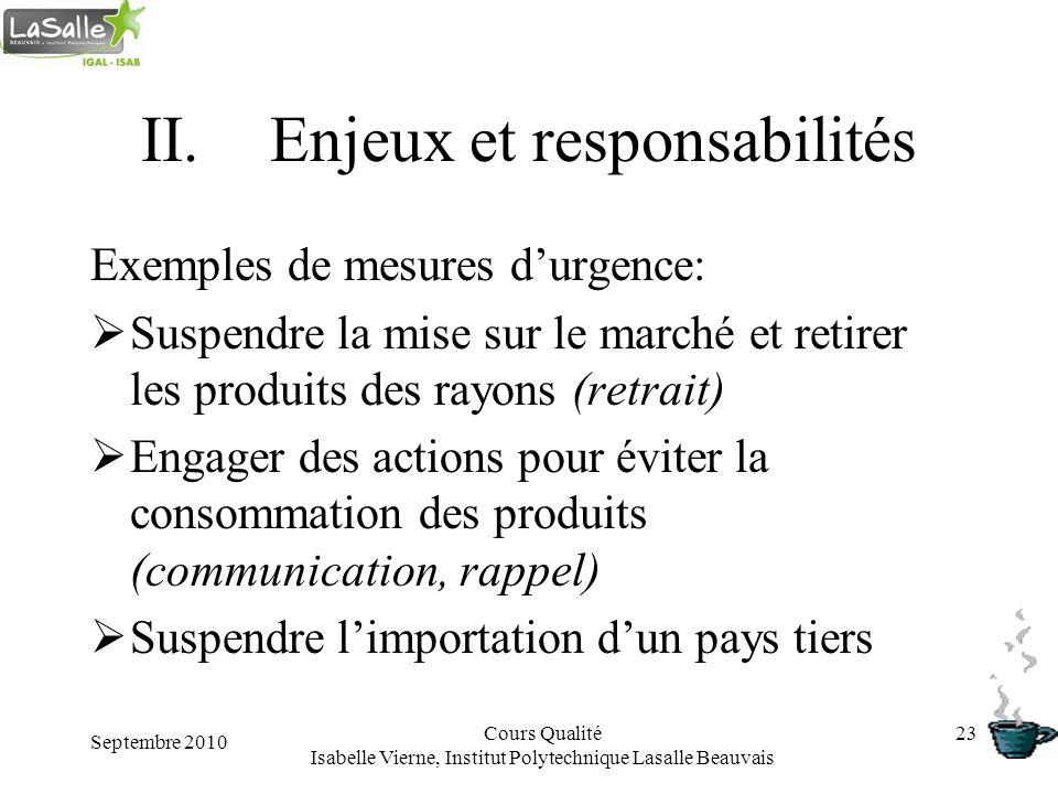 Septembre 2010 Cours Qualité Isabelle Vierne, Institut Polytechnique Lasalle Beauvais 23 II.Enjeux et responsabilités Exemples de mesures durgence: Su