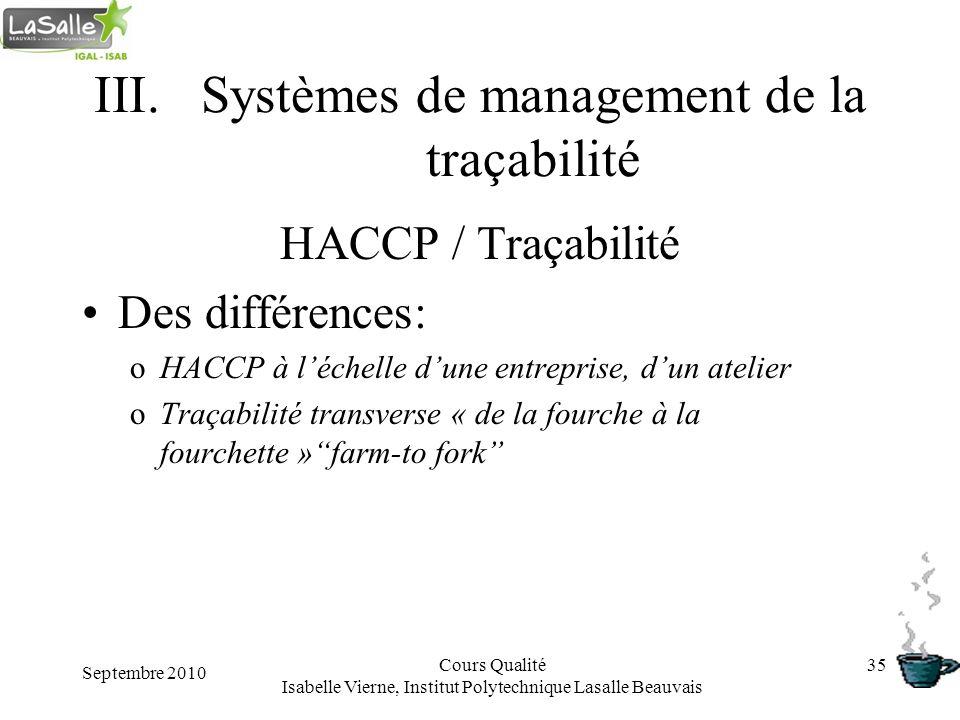 Septembre 2010 Cours Qualité Isabelle Vierne, Institut Polytechnique Lasalle Beauvais 35 III.Systèmes de management de la traçabilité HACCP / Traçabil