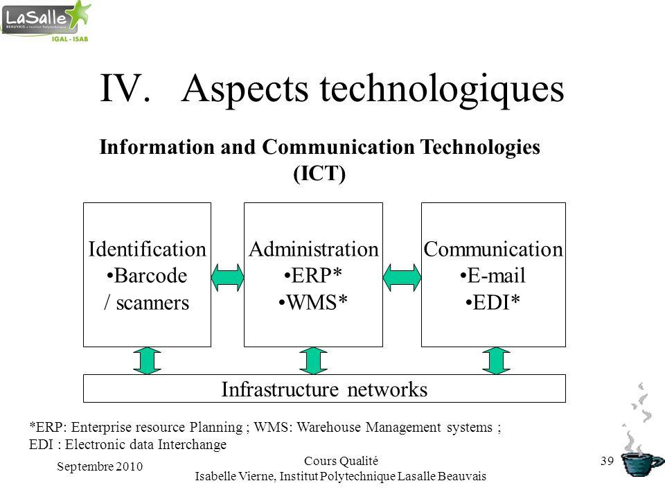 Septembre 2010 Cours Qualité Isabelle Vierne, Institut Polytechnique Lasalle Beauvais 39 IV.Aspects technologiques Identification Barcode / scanners A