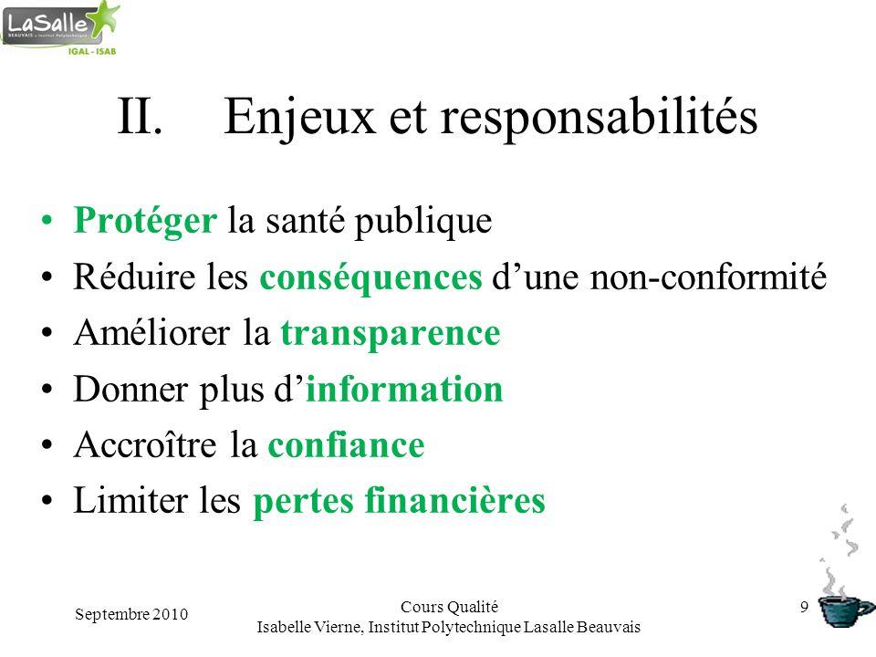 Septembre 2010 Cours Qualité Isabelle Vierne, Institut Polytechnique Lasalle Beauvais 9 II.Enjeux et responsabilités Protéger la santé publique Réduir