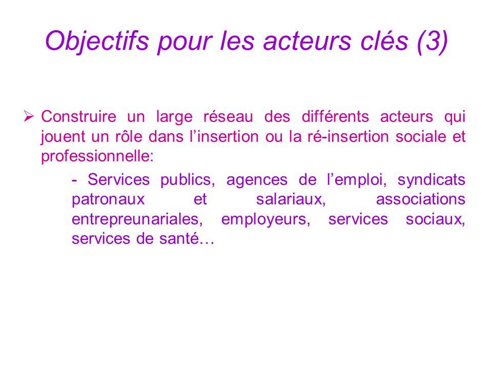 Objectifs pour les acteurs clés (3) Construire un large réseau des différents acteurs qui jouent un rôle dans linsertion ou la ré-insertion sociale et professionnelle: - Services publics, agences de lemploi, syndicats patronaux et salariaux, associations entrepreunariales, employeurs, services sociaux, services de santé…